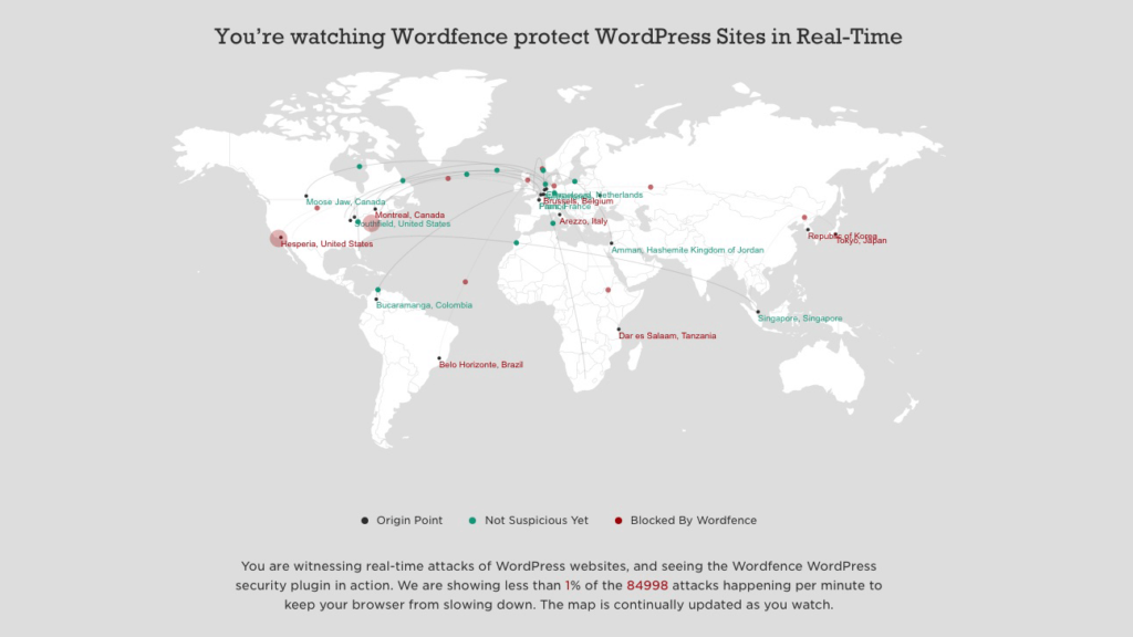 WordFence Realtime Attacks