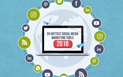 Social Media Tools You Need In Your Arsenal Today