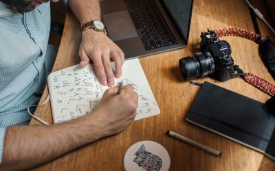 Designing your brand logo